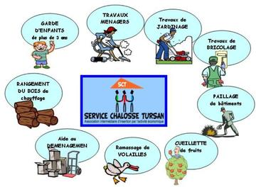 SERVICES PROPOSES